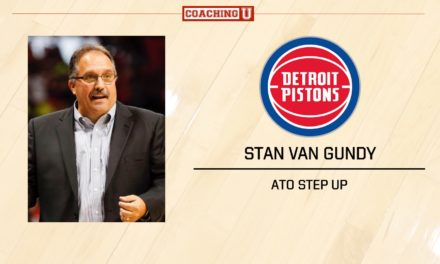 Playbook: Stan Van Gundy – Detroit Pistons – ATO Step Up