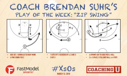"Coach Brendan Suhr's Play of the Week: ""Zip Swing"""