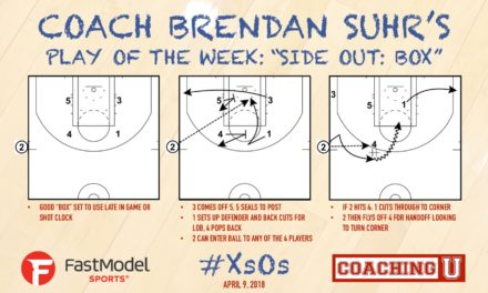 "Coach Brendan Suhr's Play of the Week: ""Side Out: Box"""