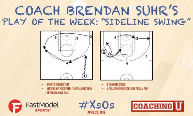 "COACH BRENDAN SUHR'S PLAY OF THE WEEK: ""SIDELINE SWING"""