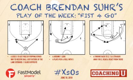 "COACH BRENDAN SUHR'S PLAY OF THE WEEK: ""Fist 4 Go"""