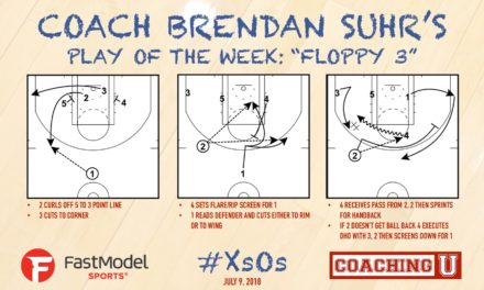"Coach Brendan Suhr's Play of the Week: ""Floppy 3"""