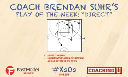 "Coach Brendan Suhr's Play of the Week: ""Direct"""