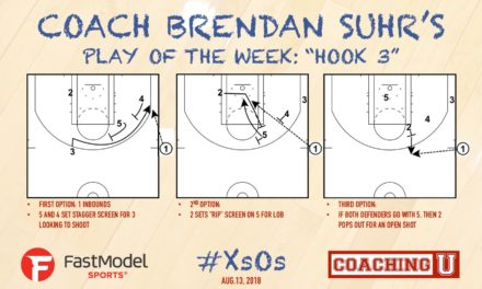 "Coach Brendan Suhr's Play of the Week: ""Hook 3"""