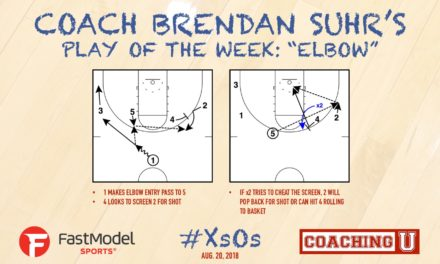 "Coach Brendan Suhr's Play of the Week: ""Elbow"""
