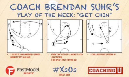 "Coach Brendan Suhr's Play of the Week: ""Get Chin"""
