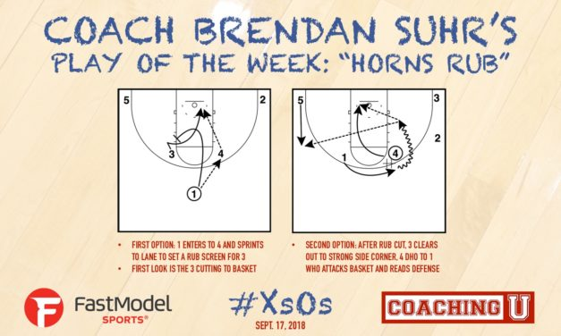 "Coach Brendan Suhr's Play of the Week: ""Horns Rub"""