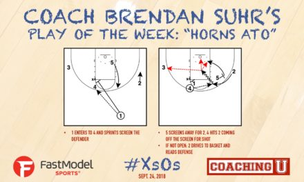 "Coach Brendan Suhr's Play of the Week: ""Horns ATO"""