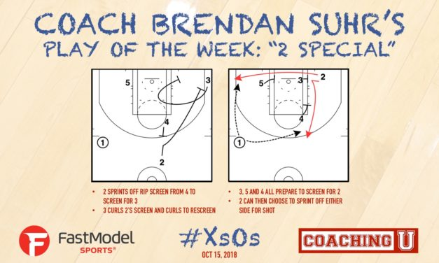 "Coach Brendan Suhr's Play of the Week: ""2 Special"""