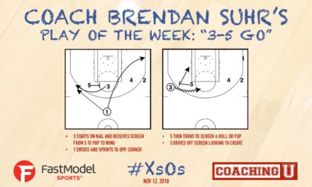 Coach Brendan Suhr's Play of the Week: 35 Go