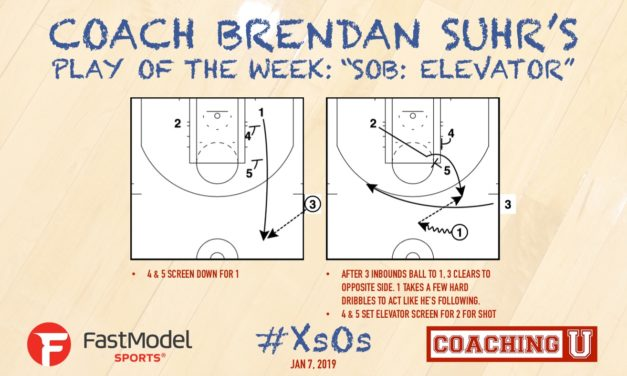 "Coach Brendan Suhr's Play of the Week: ""SOB Elevator"""