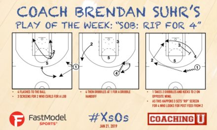"Coach Brendan Suhr's Play of the Week: ""SOB: Rip for 4"""