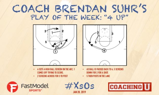 Coach Brendan Suhr's Play of the Week: 4 Up