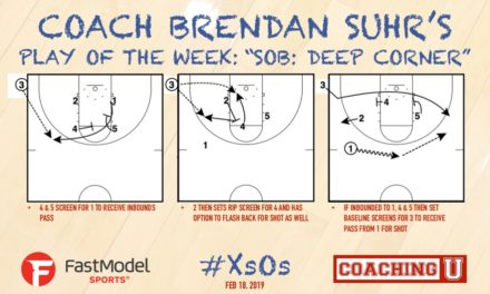 Coach Brendan Suhr's Play of the Week: Deep Corner
