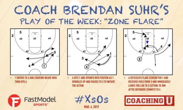 "Coach Brendan Suhr's Play of the Week: ""Zone Flare"""