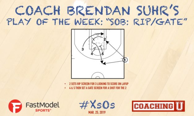 "Coach Brendan Suhr's Play of the Week: ""Rip Gate"""