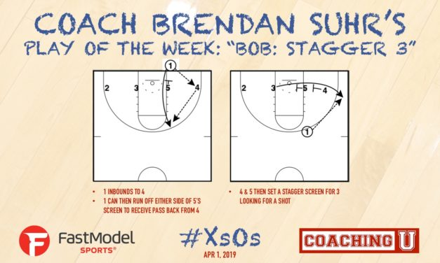 Coach Brendan Suhr's Play of the Week: Stagger 3