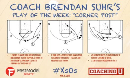 Coach Brendan Suhr's Play of the Week: Corner Post