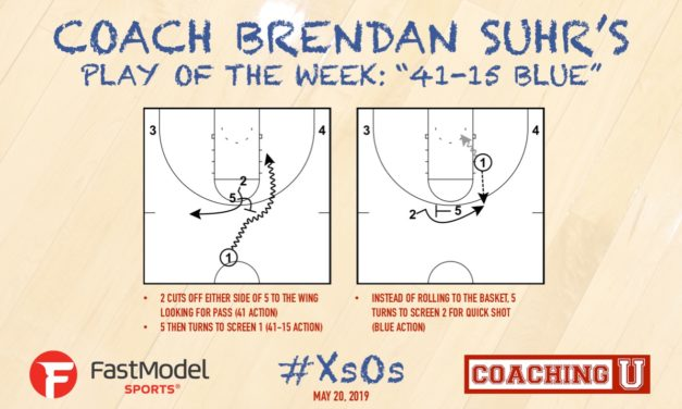 """Coach Brendan Suhr's Play of the Week: """"41-15 Blue"""""""
