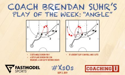 "Coach Brendan Suhr's Play of the Week: ""Angle"""