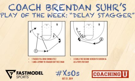 "Coach Brendan Suhr's Play of the Week: ""Delay Stagger"""