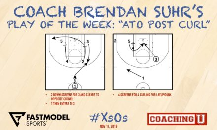 "Coach Brendan Suhr's Play of the Week: ""ATO Post Curl"""