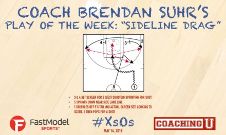 "Coach Brendan Suhr's Play Of The Week: ""Sideline Drag"""