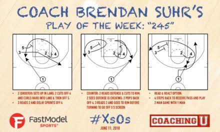 "Coach Brendan Suhr's Play Of The Week: ""245"""