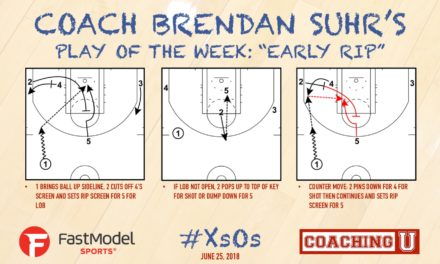 "Coach Brendan Suhr's Play Of The Week: ""Early Rip"""