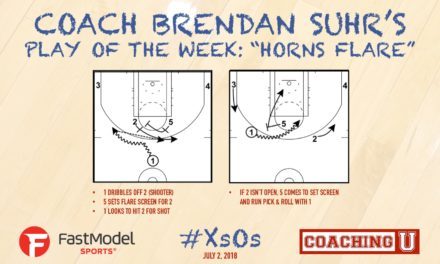 """COACH BRENDAN SUHR'S PLAY OF THE WEEK: """"Horns Flare"""""""