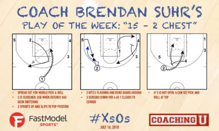 """Coach Brendan Suhr's Play Of The Week: """"15 – 2 Chest"""""""