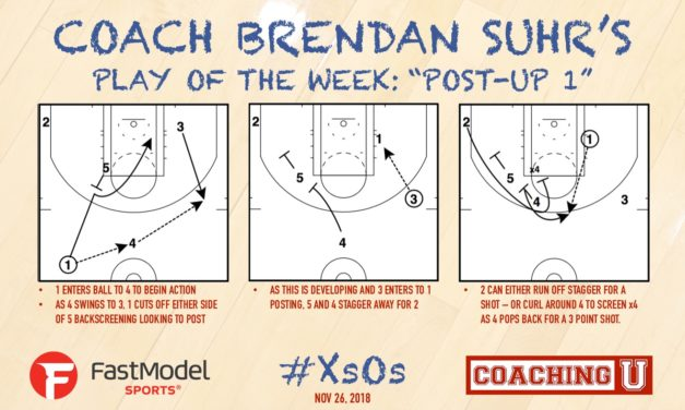 """Coach Brendan Suhr's Play of the Week: """"Post Up 1"""""""