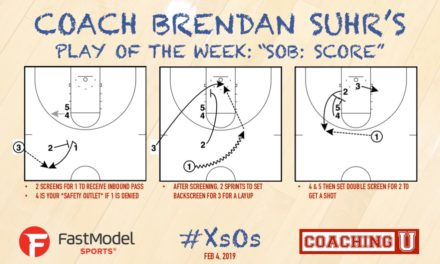 Coach Brendan Suhr's Play of the Week: Score