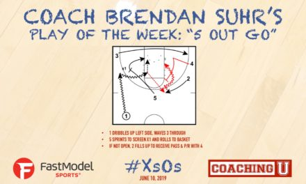 """Coach Brendan Suhr's Play of the Week: """"5 Out Go"""""""