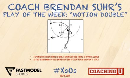 "Coach Brendan Suhr's Play of the Week: ""Motion Double"""