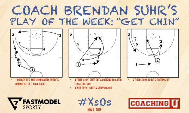 """Coach Brendan Suhr's Play of the Week: """"Get Chin"""""""