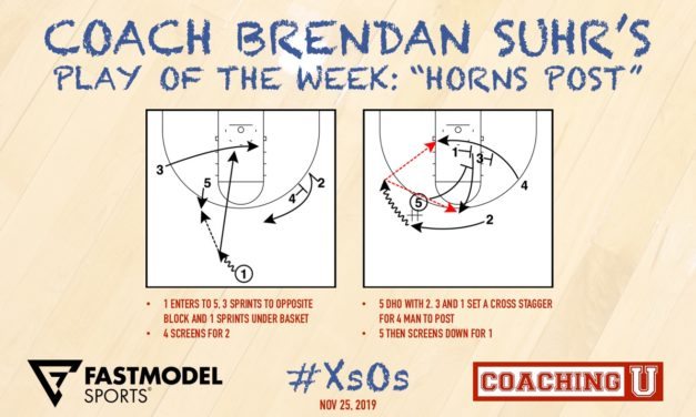 """Coach Brendan Suhr's Play of the Week: """"Horns Post"""""""